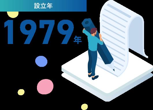 設立年 1979年
