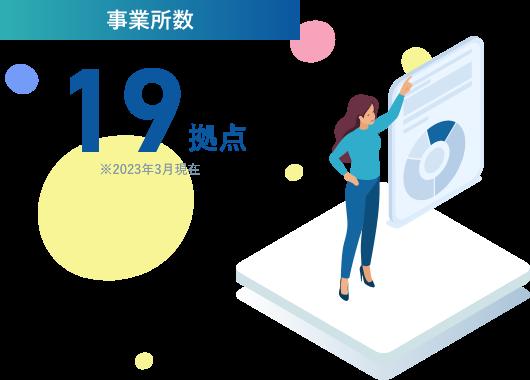 事業所数20拠点 ※2019年3月末